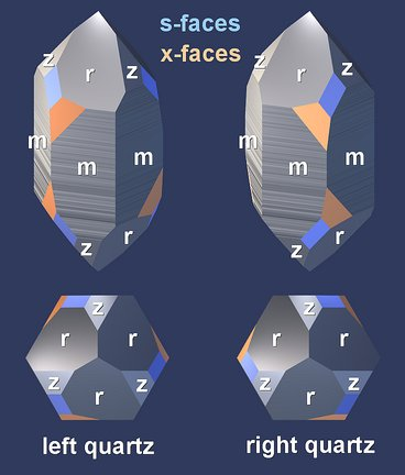 Tips for determining chirality